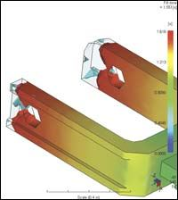 MPI3D can predict air traps