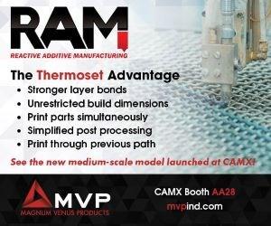 MVP RAM热固性增材制造