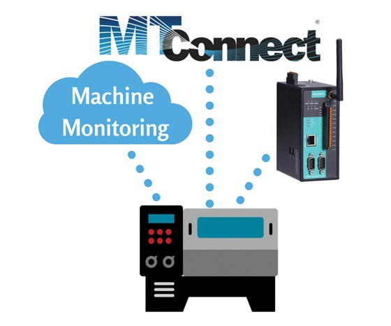 mold machine monitoring