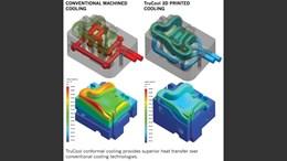 conformal cooling diagram