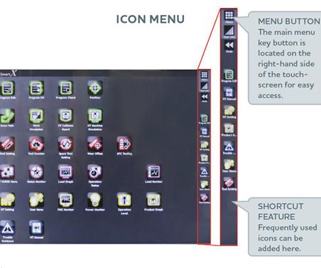 Icon-Driven Menu