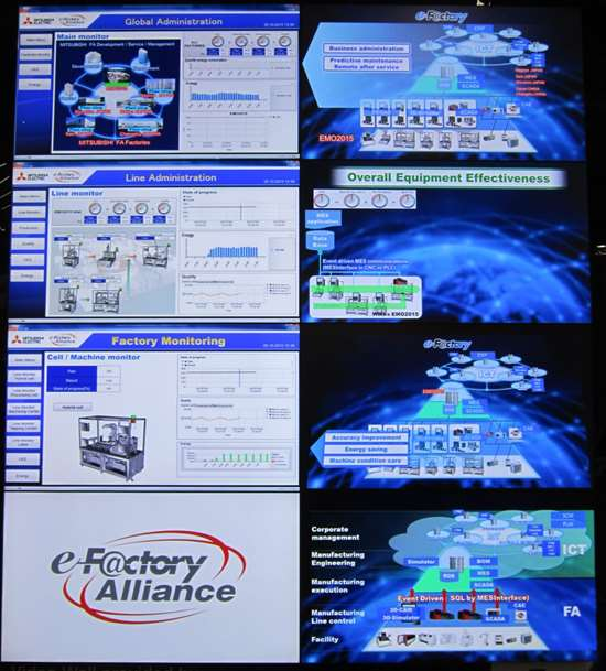 Mitsubishi Electric's e-Factory Alliance