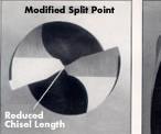 modified split point (MSP)