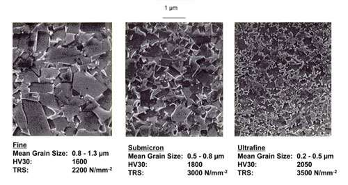 Grain size comparison