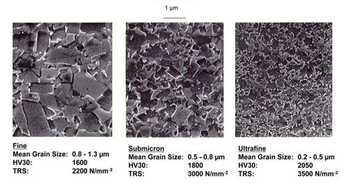Grain size comparison