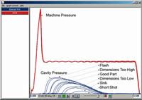 Overlaying pressure-vs-time traces