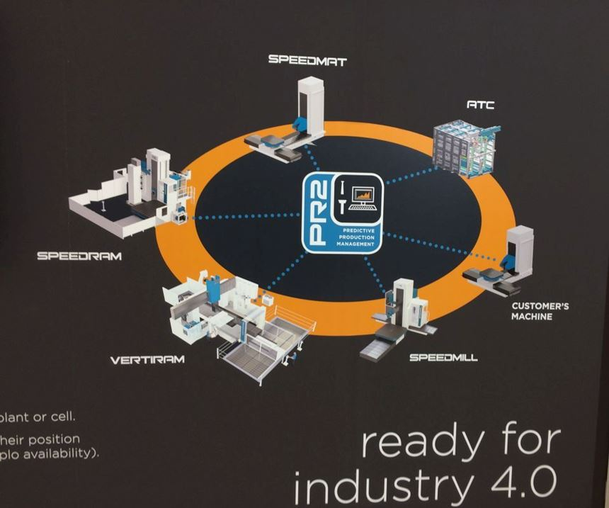example of Industrial Internet of Things