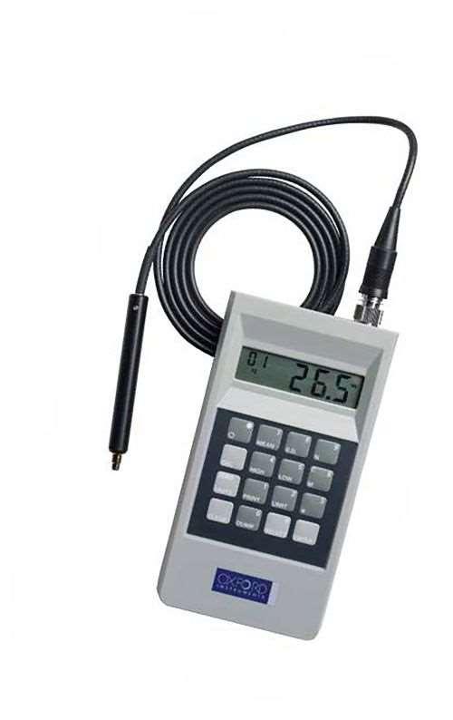 CMI243 Electroplating Gauge