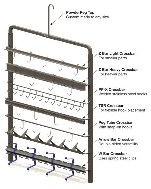 Powderkeg rack