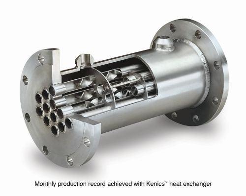 Kenics Heat Exchanger