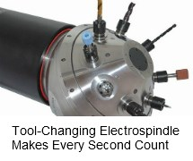 Tool-Chaning Electrospindle Makes Every Second Count