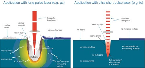download Optomechatronics: Fusion of Optical