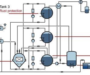 Continuous distillation