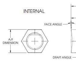 internal broach chart