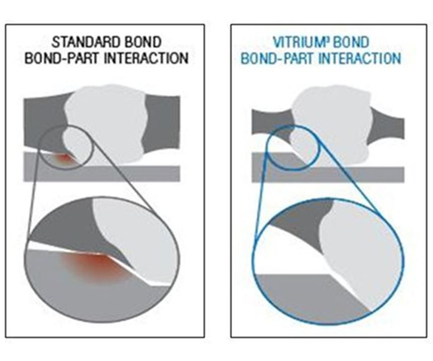 Bond Work Contact Reduction