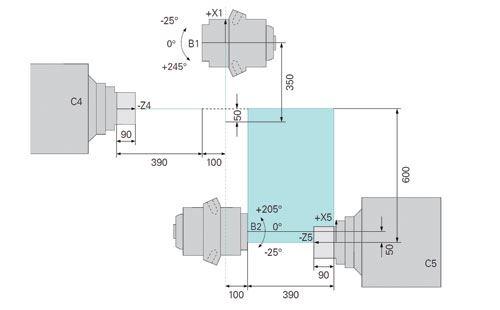 Turn-Mill axis tarvels