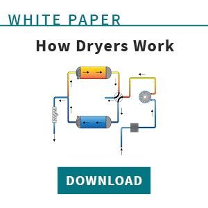 How Resin Dryers Work