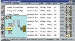 PartMaker process table