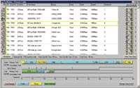 PartMaker's Process Table