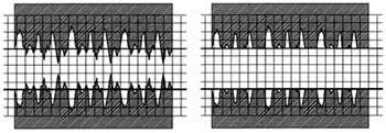 Plateau honing chart