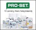 Pro-Set All Product Offerings ad