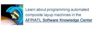 AFP/ATL Software Knowledge Center