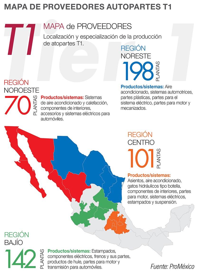 Mapa de proveedores Tier 1 en México.