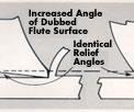 Rake angle