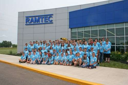 students in one of RAMTEC's sites in Ohio