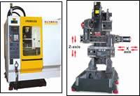 S-500A relative motion vertical machining center