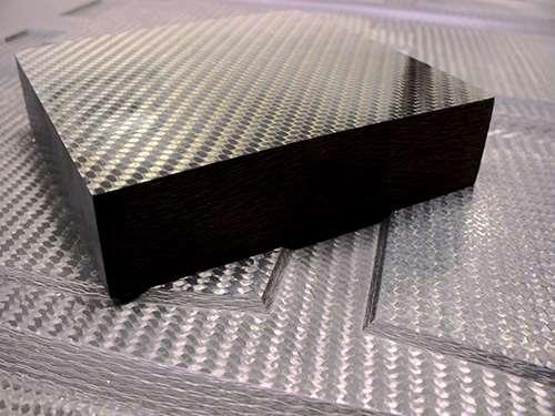 resins, composites