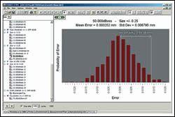 SBC- based CMM Distribution graph