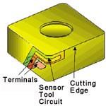 Sensor tool