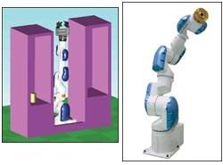 Seven-axis robot