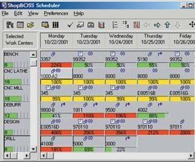 ShopBoss Scheduler Screen