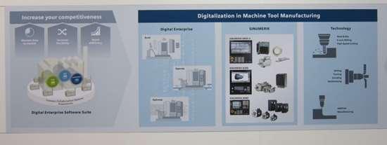 Siemens Supports Industrie 4.0