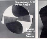 Six-faceted drills