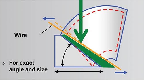 angle adjustment graphic