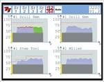 Techna-Check monitoring module
