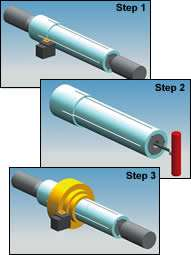 Three basic steps