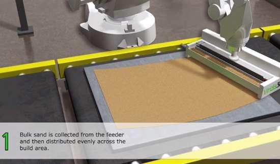Viridis3D robot-driven 3D printing system