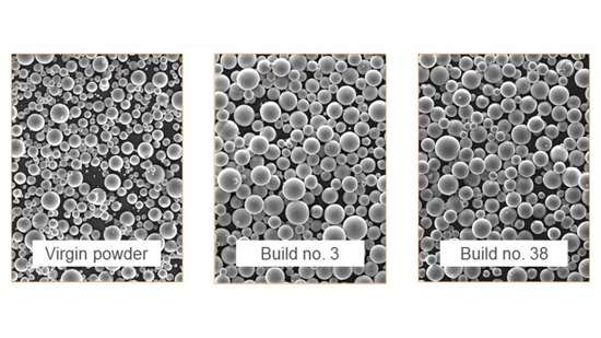 Particle size comparison