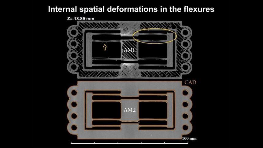 Flexure deformations