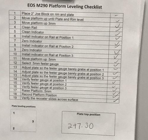 platform leveling checklist