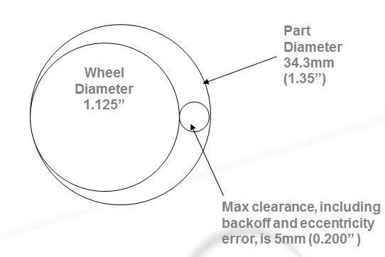 The amount of clearance in a typical ID grinding operation might be just 0.2 inch.