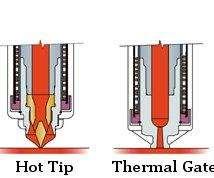 hot runner tips