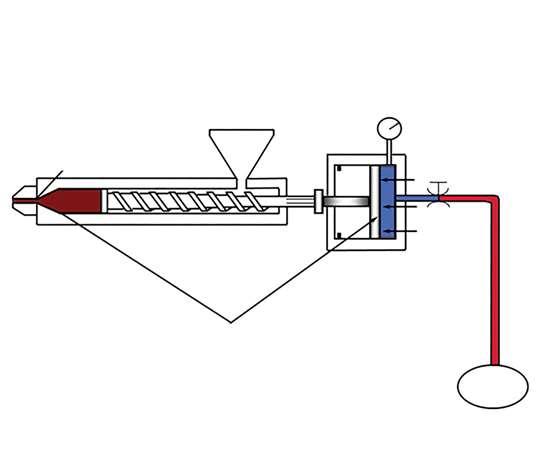 Presión hidráulica vs Presión del material plástico