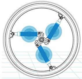 Wheel Suspension Startup Adds Investors