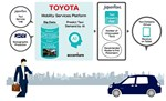 Toyota Partners on Smart Taxi Service in Tokyo