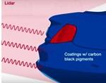 BASF Touts Lidar-Friendly Coatings